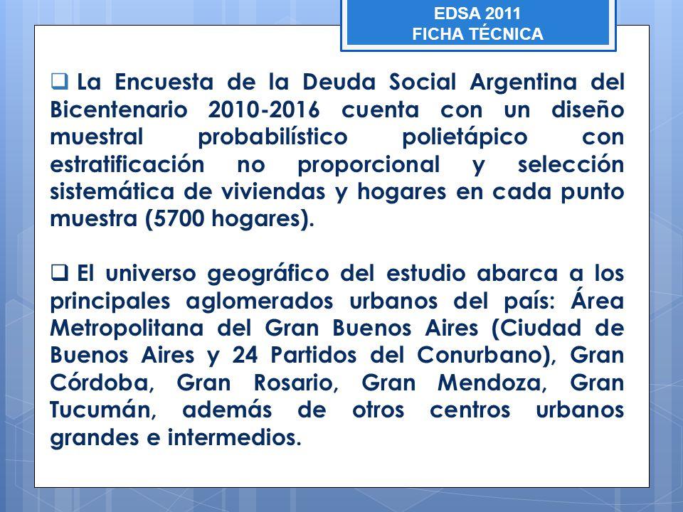EDSA 2011 FICHA TÉCNICA La Encuesta de la Deuda Social Argentina del Bicentenario 2010-2016 cuenta con un diseño muestral probabilístico polietápico c