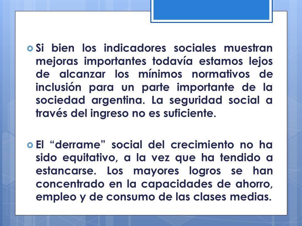Si bien los indicadores sociales muestran mejoras importantes todavía estamos lejos de alcanzar los mínimos normativos de inclusión para un parte impo