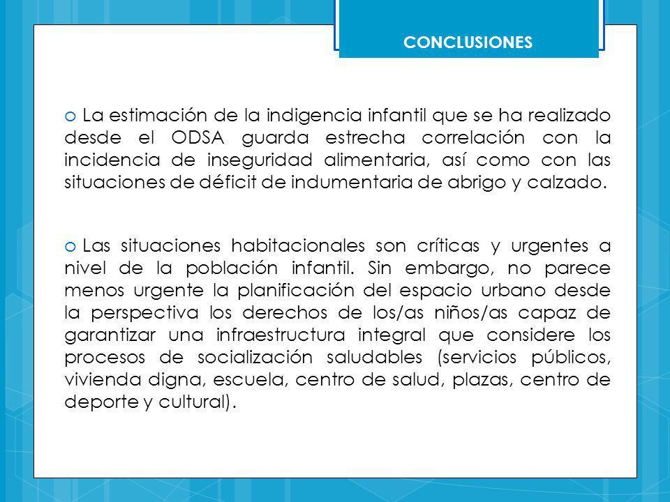 CONCLUSIONES o La estimación de la indigencia infantil que se ha realizado desde el ODSA guarda estrecha correlación con la incidencia de inseguridad