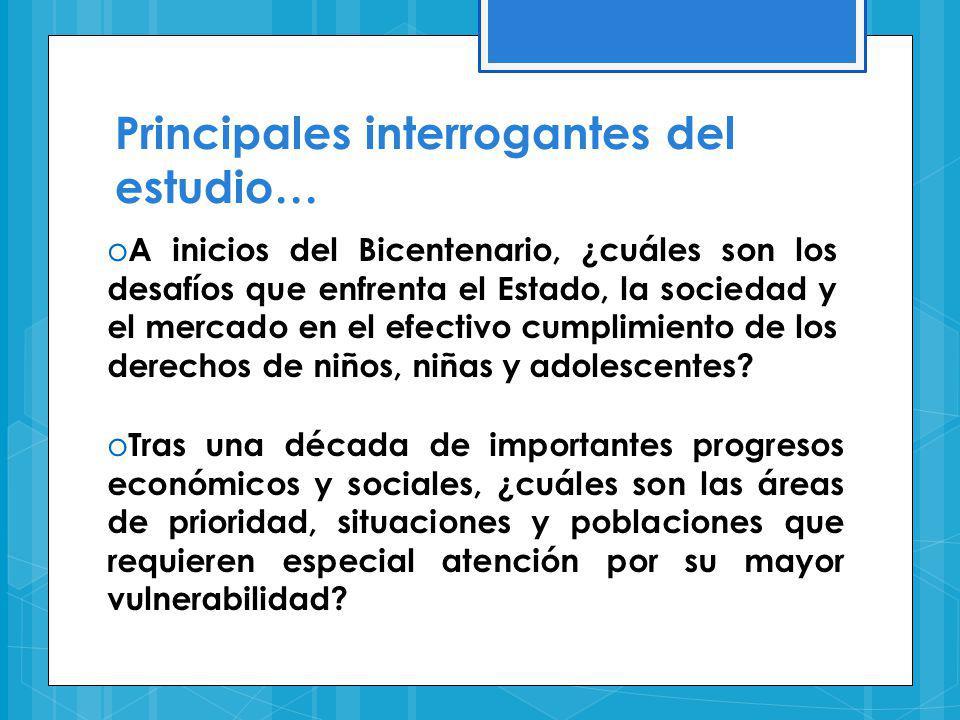 Los Derechos de la Infancia en Argentina CONVENCIÓN SOBRE LOS DERECHOS DEL NIÑO (ONU, 1989) DECLARACIÓN DE LOS OBJETIVOS DE DESARROLLO PARA EL MILENIO (ONU, 2000) LEY DE PROTECCIÓN INTEGRAL DE LOS DERECHOS DE NIÑAS, NIÑOS Y ADOLESCENTES (Ley 26.061) LEY DE EDUCACIÓN NACIONAL (Ley 26.206).