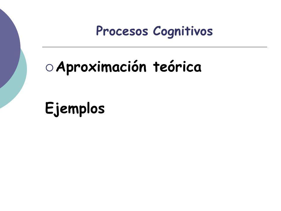 Procesos Cognitivos Aproximación teórica Ejemplos