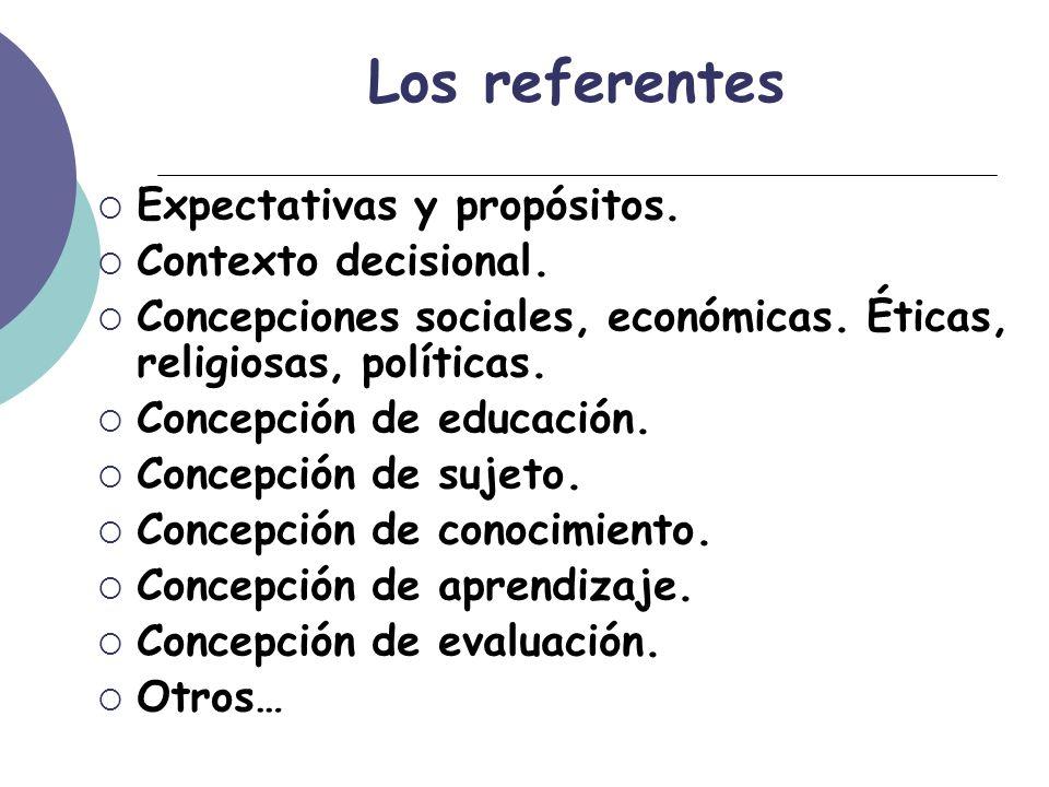 Los referentes Expectativas y propósitos. Contexto decisional.