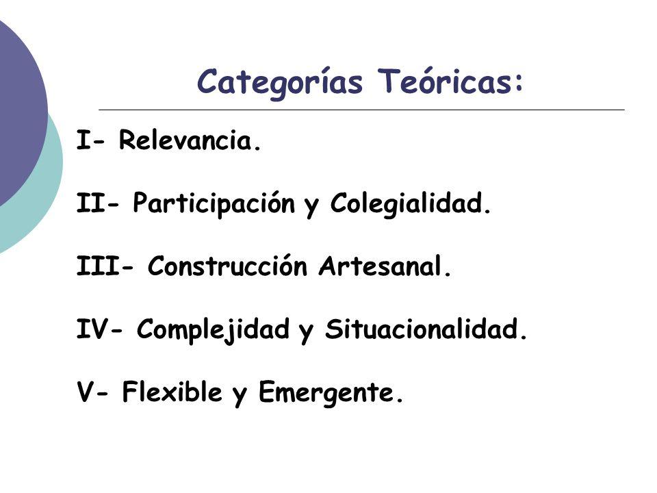 Categorías Teóricas: I- Relevancia. II- Participación y Colegialidad.