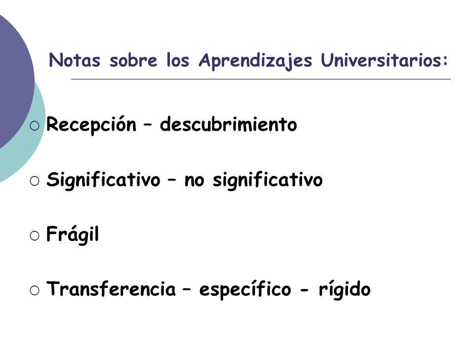 Notas sobre los Aprendizajes Universitarios: Recepción – descubrimiento Significativo – no significativo Frágil Transferencia – específico - rígido