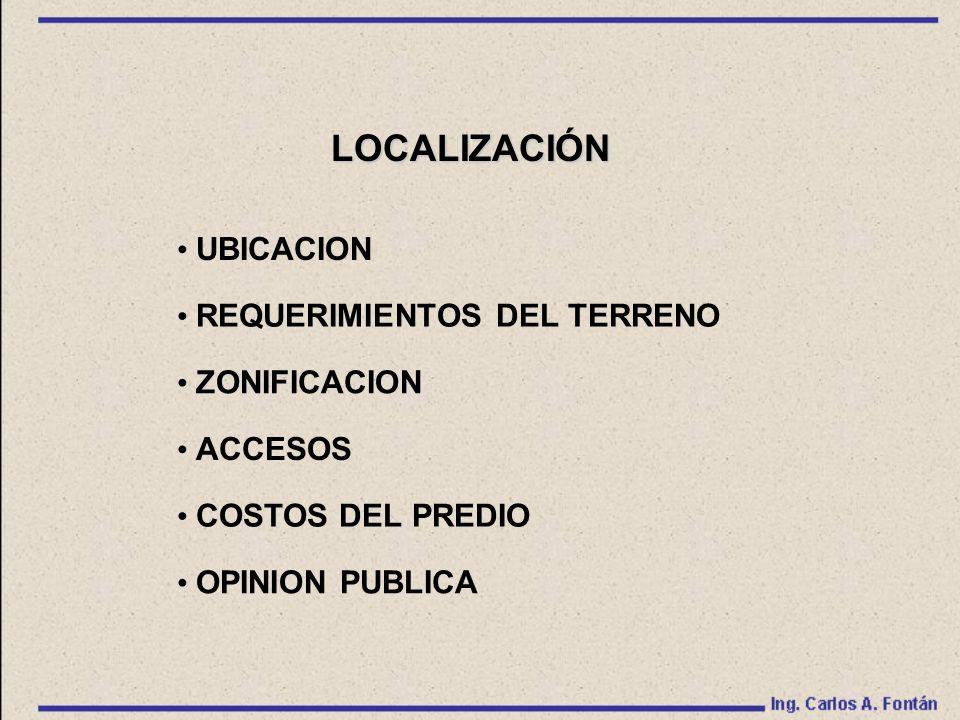LOCALIZACIÓN UBICACION REQUERIMIENTOS DEL TERRENO ZONIFICACION ACCESOS COSTOS DEL PREDIO OPINION PUBLICA