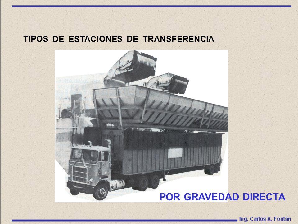 TIPOS DE ESTACIONES DE TRANSFERENCIA POR GRAVEDAD DIRECTA