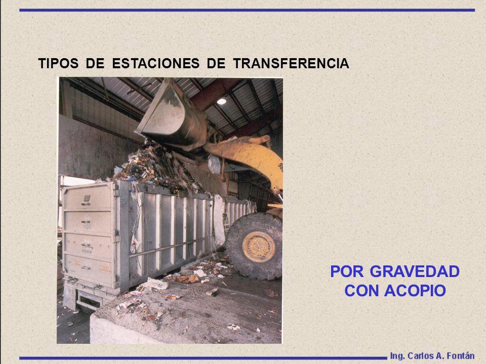 TIPOS DE ESTACIONES DE TRANSFERENCIA POR GRAVEDAD CON ACOPIO