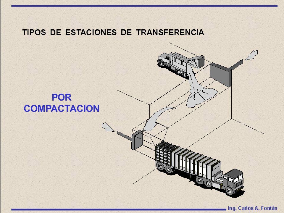 TIPOS DE ESTACIONES DE TRANSFERENCIA POR COMPACTACION