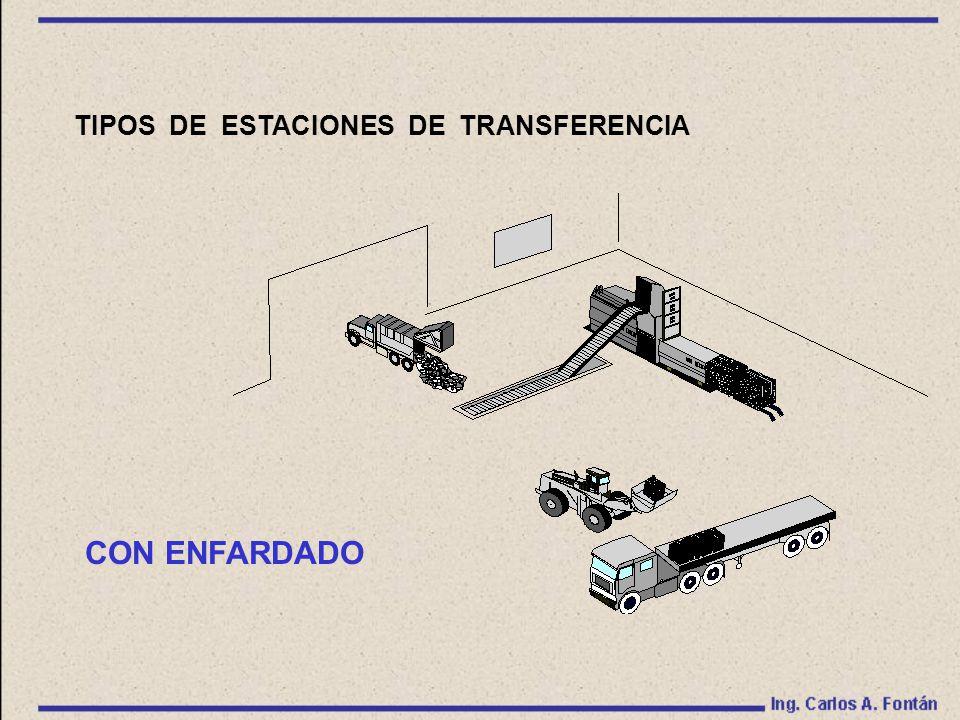 TIPOS DE ESTACIONES DE TRANSFERENCIA CON ENFARDADO
