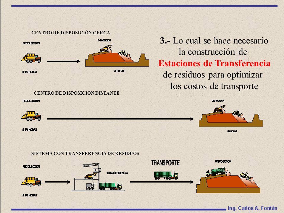 CENTRO DE DISPOSICIÓN CERCA CENTRO DE DISPOSICION DISTANTE SISTEMA CON TRANSFERENCIA DE RESIDUOS 1.- Actualmente los residuos recolectados se dirigen Directamente al Centro de Disposición Final 2.- Sin embargo con el paso del tiempo es necesario utilizar Centros de Disposición cada vez más distantes 3.- Lo cual se hace necesario la construcción de Estaciones de Transferencia de residuos para optimizar los costos de transporte
