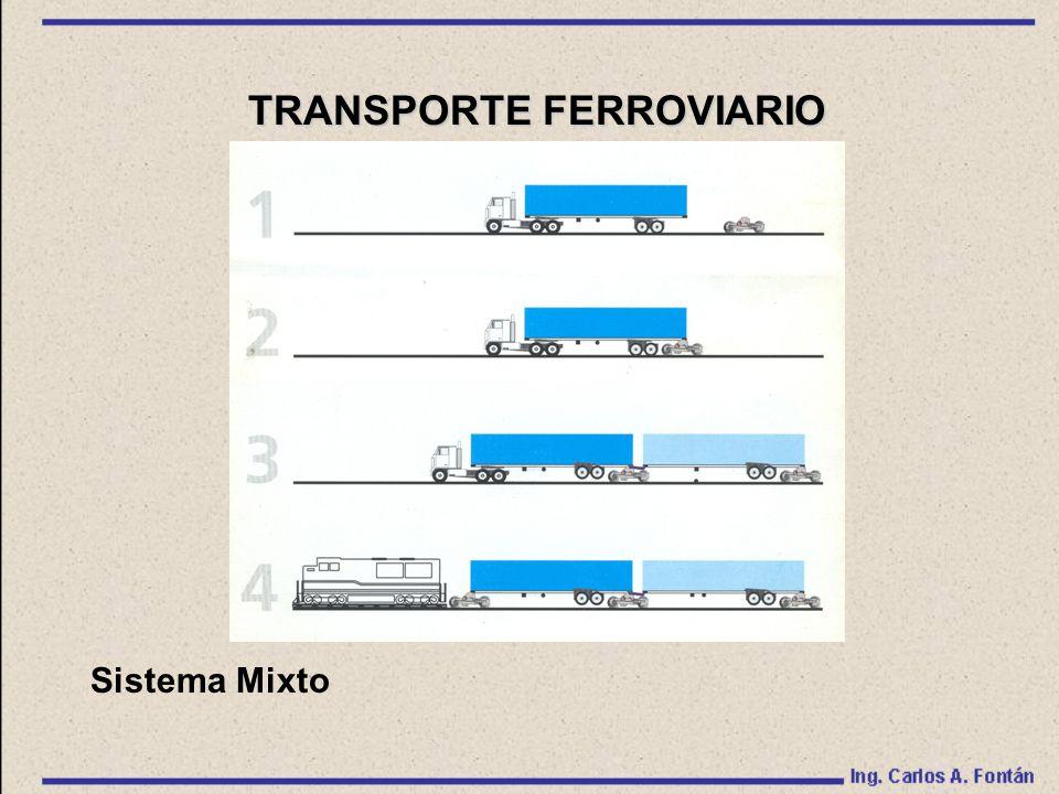 Sistema Mixto TRANSPORTE FERROVIARIO