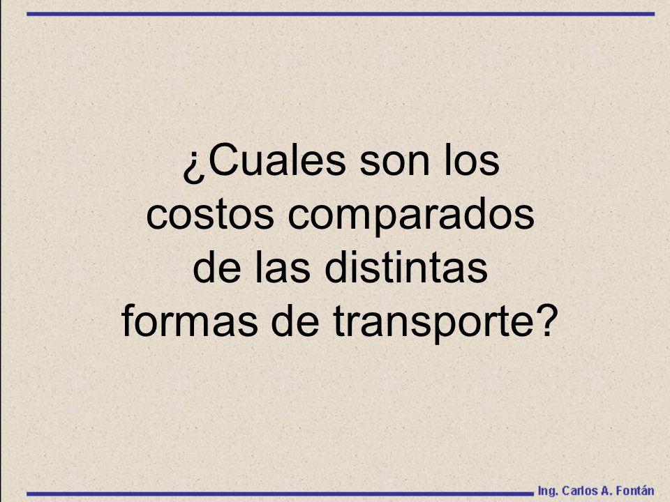 ¿Cuales son los costos comparados de las distintas formas de transporte?