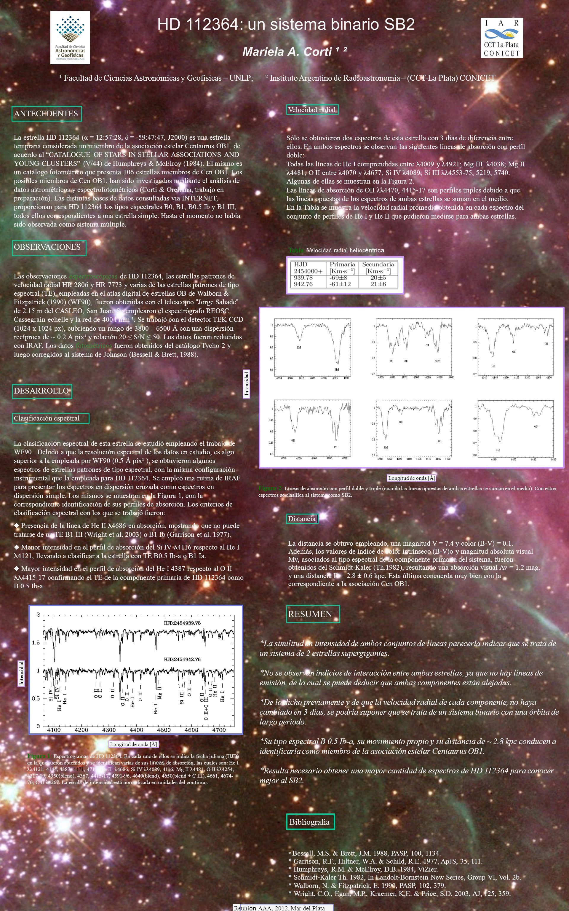 HD 112364: un sistema binario SB2 Mariela A.