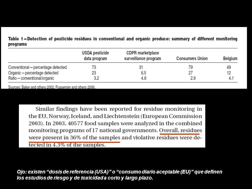 Ojo: existen dosis de referencia (USA) o consumo diario aceptable (EU) que definen los estudios de riesgo y de toxicidad a corto y largo plazo.