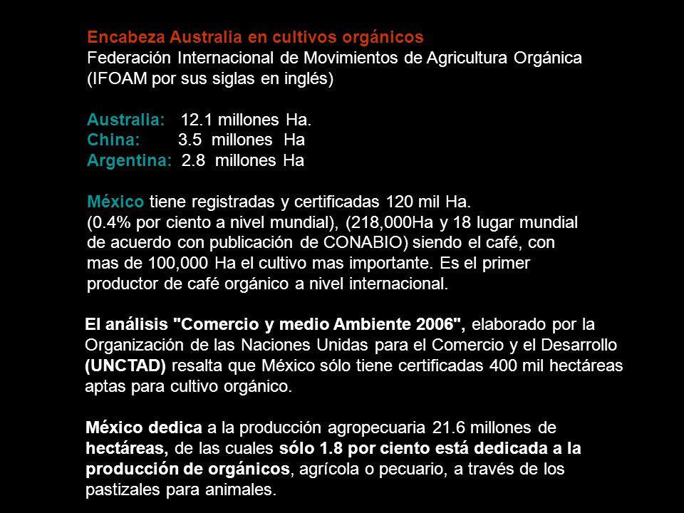 Encabeza Australia en cultivos orgánicos Federación Internacional de Movimientos de Agricultura Orgánica (IFOAM por sus siglas en inglés) Australia: 12.1 millones Ha.