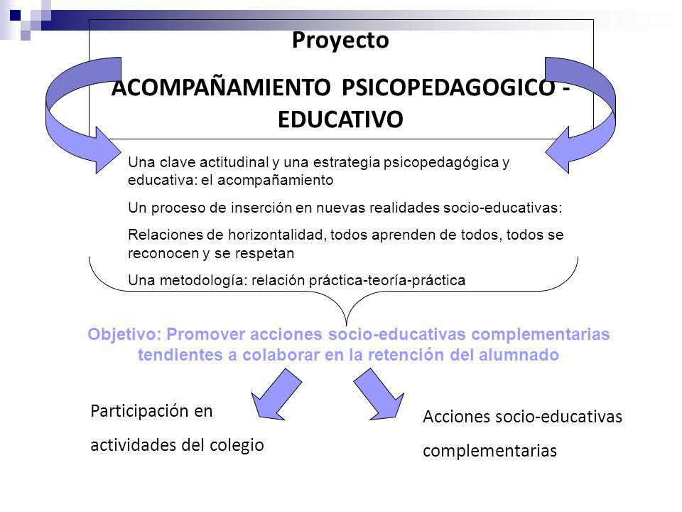 Proyecto ACOMPAÑAMIENTO PSICOPEDAGOGICO - EDUCATIVO Objetivo: Promover acciones socio-educativas complementarias tendientes a colaborar en la retenció