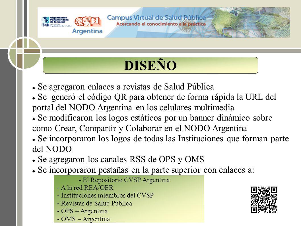 DISEÑO Se agregaron enlaces a revistas de Salud Pública Se generó el código QR para obtener de forma rápida la URL del portal del NODO Argentina en lo