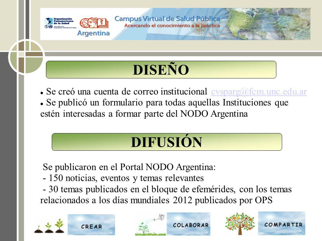 DISEÑO Se creó una cuenta de correo institucional cvsparg@fcm.unc.edu.arcvsparg@fcm.unc.edu.ar Se publicó un formulario para todas aquellas Instituciones que estén interesadas a formar parte del NODO Argentina DIFUSIÓN Se publicaron en el Portal NODO Argentina: - 150 noticias, eventos y temas relevantes - 30 temas publicados en el bloque de efemérides, con los temas relacionados a los días mundiales 2012 publicados por OPS