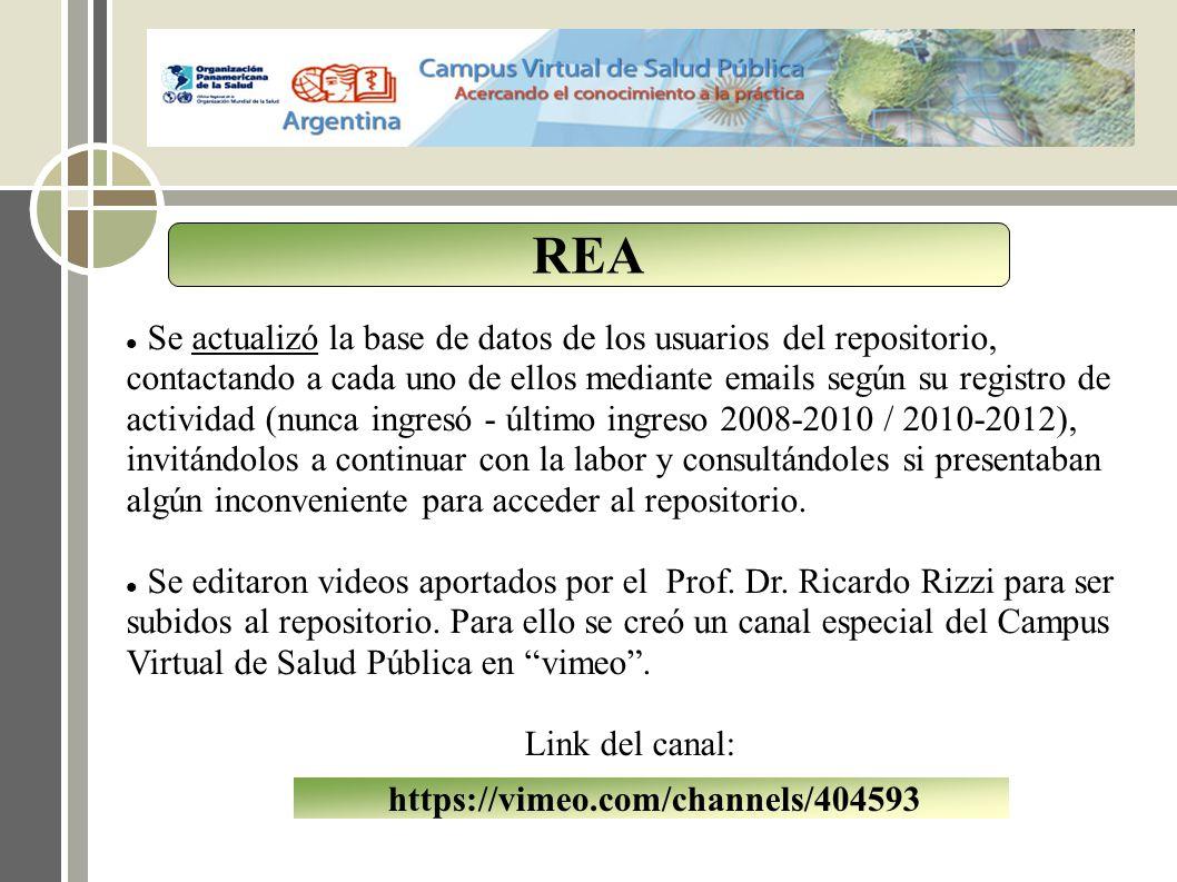 REA Se actualizó la base de datos de los usuarios del repositorio, contactando a cada uno de ellos mediante emails según su registro de actividad (nun