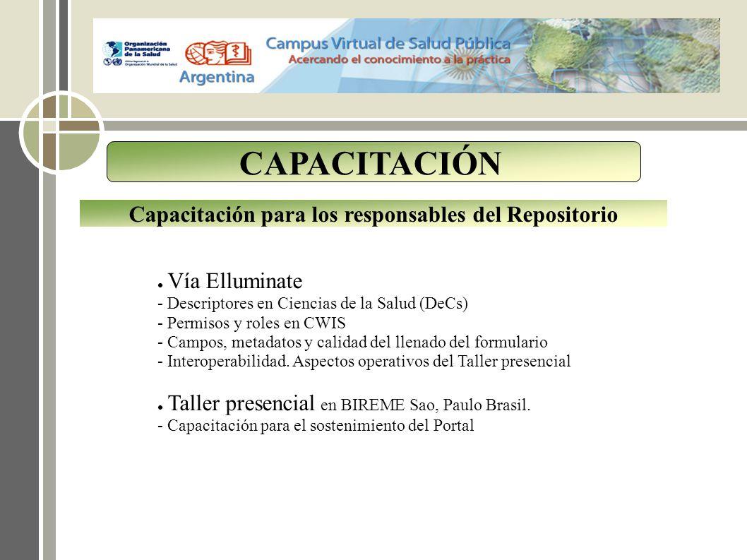 Capacitación para los responsables del Repositorio CAPACITACIÓN Vía Elluminate - Descriptores en Ciencias de la Salud (DeCs) - Permisos y roles en CWIS - Campos, metadatos y calidad del llenado del formulario - Interoperabilidad.