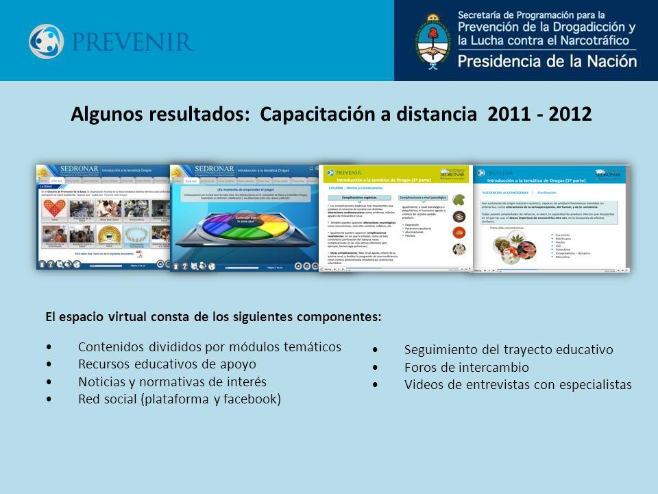 El espacio virtual consta de los siguientes componentes: Contenidos divididos por módulos temáticos Recursos educativos de apoyo Noticias y normativas