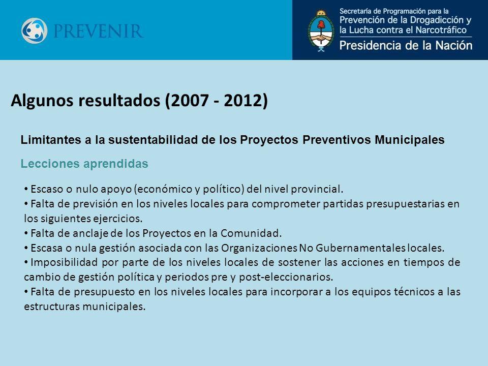 Limitantes a la sustentabilidad de los Proyectos Preventivos Municipales Lecciones aprendidas Escaso o nulo apoyo (económico y político) del nivel provincial.