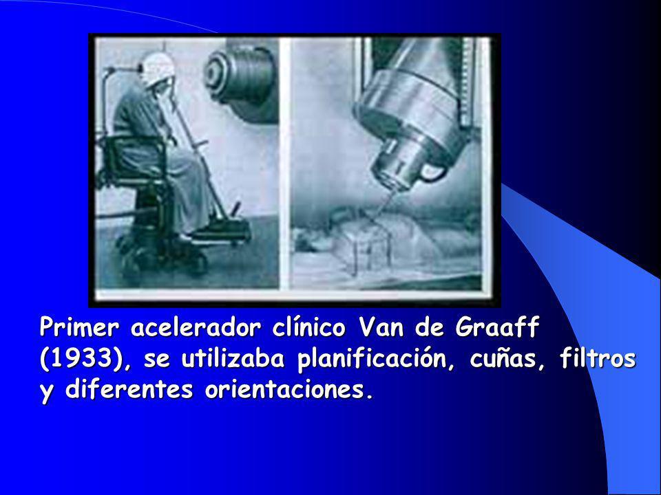 Primer acelerador clínico Van de Graaff (1933), se utilizaba planificación, cuñas, filtros y diferentes orientaciones.