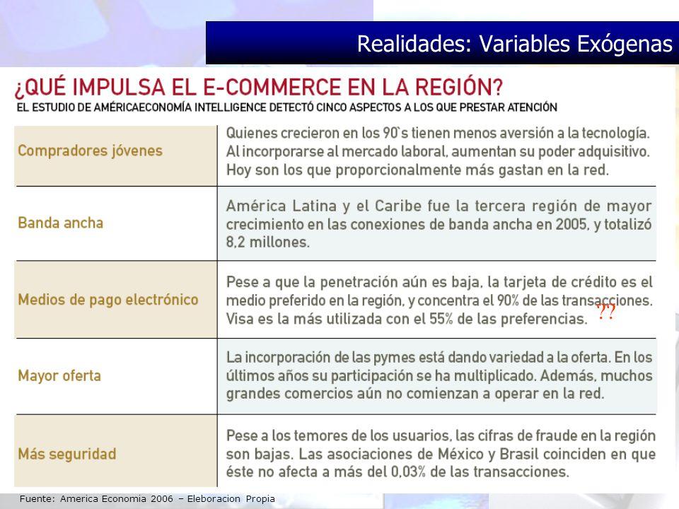 Realidades: Variables Exógenas Fuente: America Economia 2006 – Eleboracion Propia
