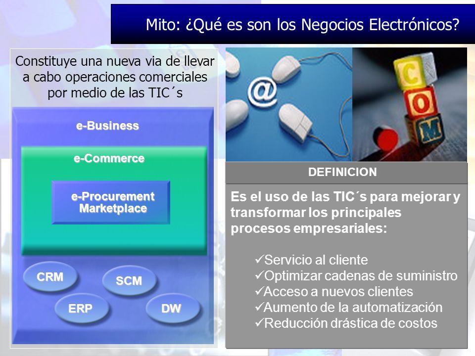 ¿Qué son Negocios Electrónicos? Mito: ¿Qué es son los Negocios Electrónicos? DEFINICIONe-Business e-Commerce e-Procurement Marketplace CRM ERP SCM DW