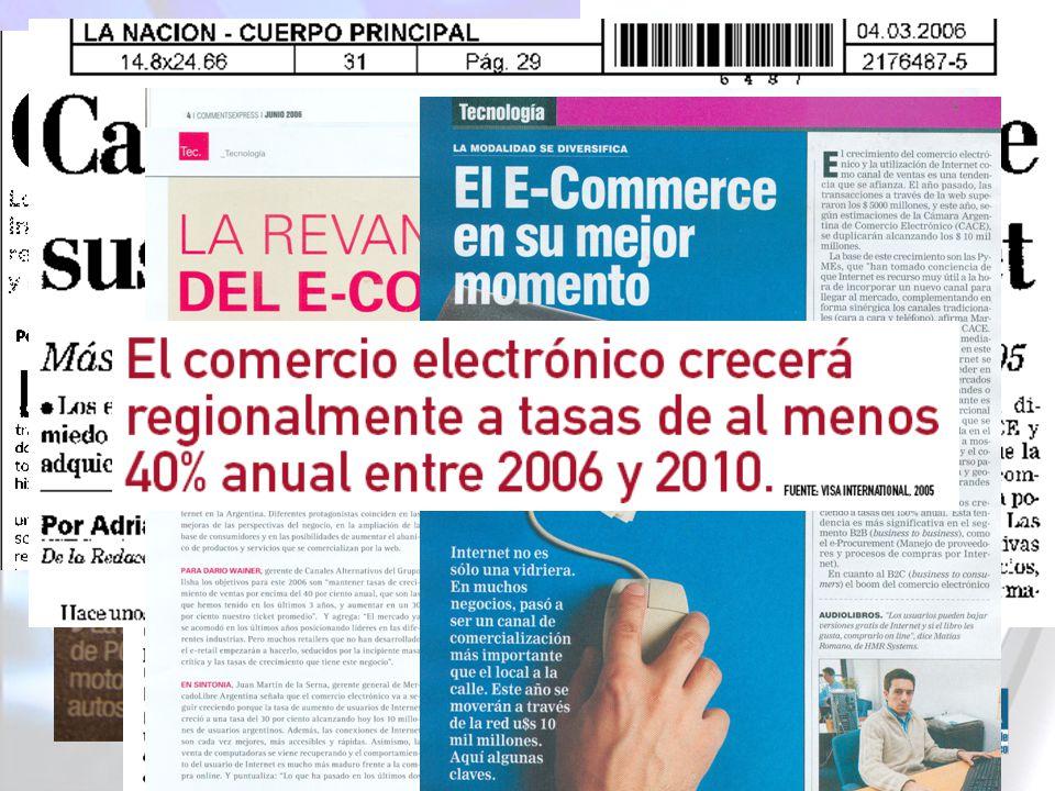Fuente: Adaptado de www.whatis.com La punta del Iceberg Qué hay detrás de cada usuario de Internet?