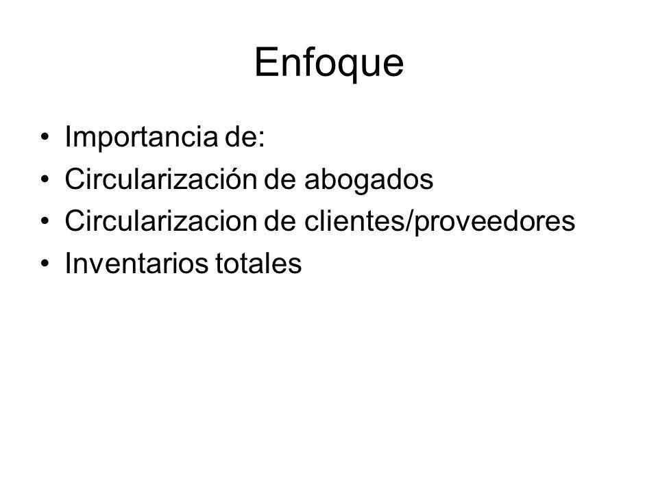 Enfoque Importancia de: Circularización de abogados Circularizacion de clientes/proveedores Inventarios totales