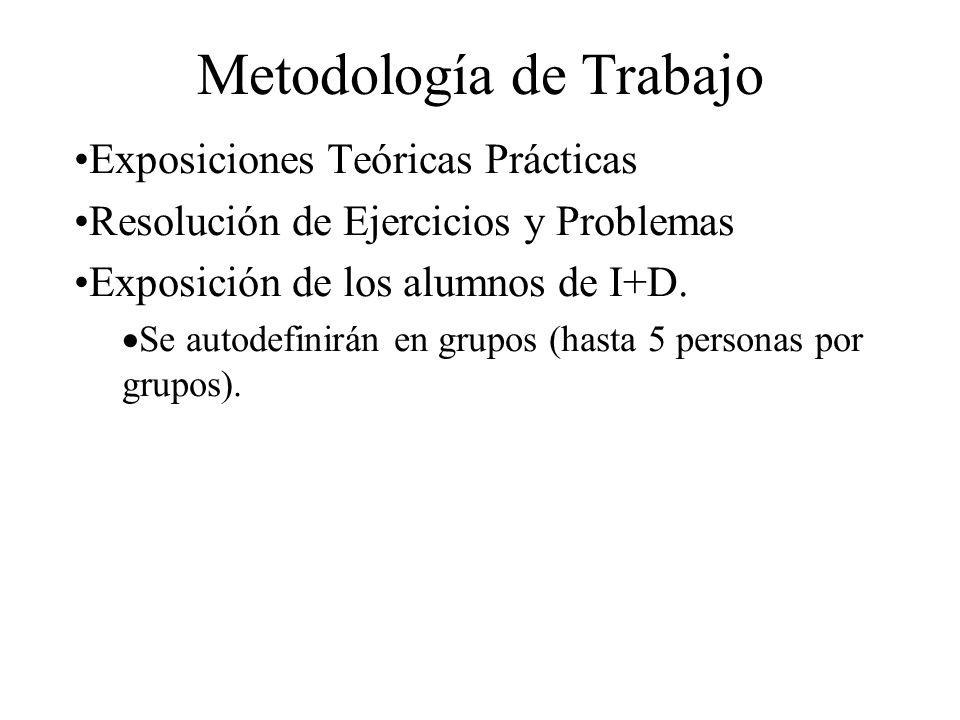 Metodología de Trabajo Exposiciones Teóricas Prácticas Resolución de Ejercicios y Problemas Exposición de los alumnos de I+D.
