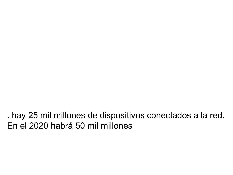 . hay 25 mil millones de dispositivos conectados a la red. En el 2020 habrá 50 mil millones