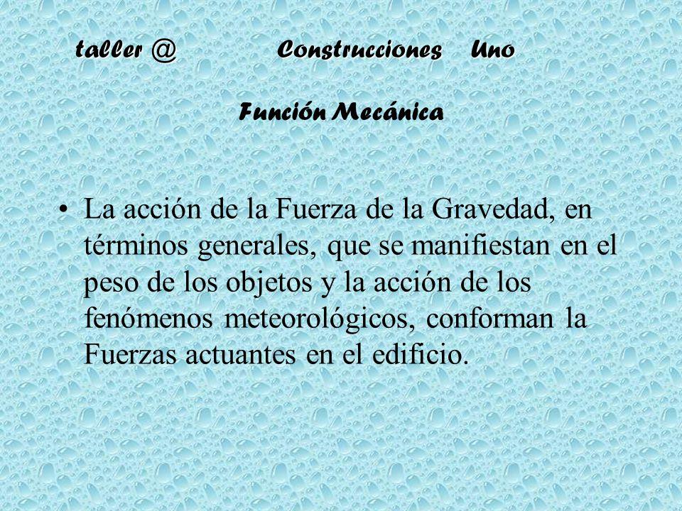 taller @ Construcciones Uno Función Mecánica La acción de la Fuerza de la Gravedad, en términos generales, que se manifiestan en el peso de los objeto