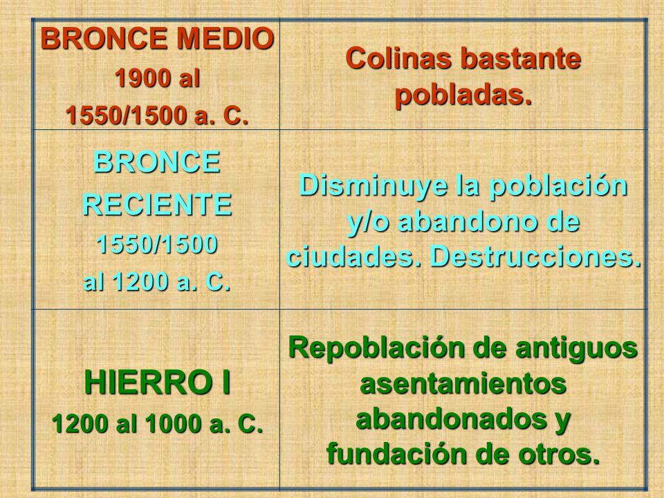 BRONCE MEDIO 1900 al 1550/1500 a.C. Colinas bastante pobladas.