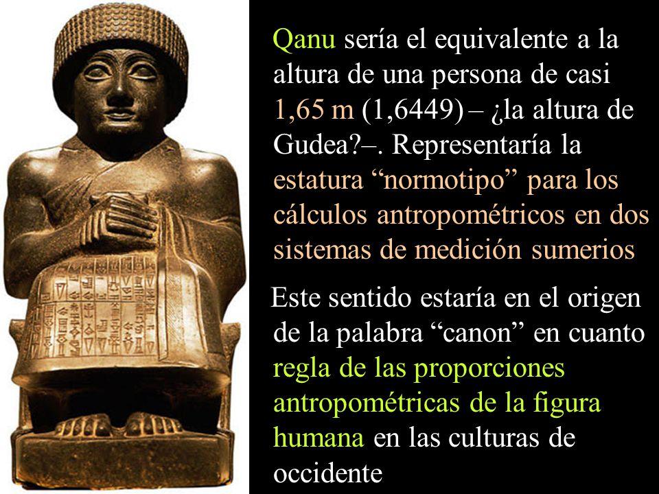 Qanu sería el equivalente a la altura de una persona de casi 1,65 m (1,6449) – ¿la altura de Gudea?–.