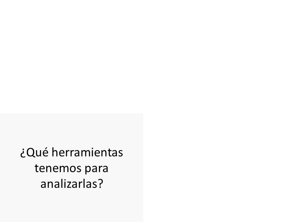 Historia Contexto y coyuntura Población asistida/usuarios Políticas sectoriales Objetivos.