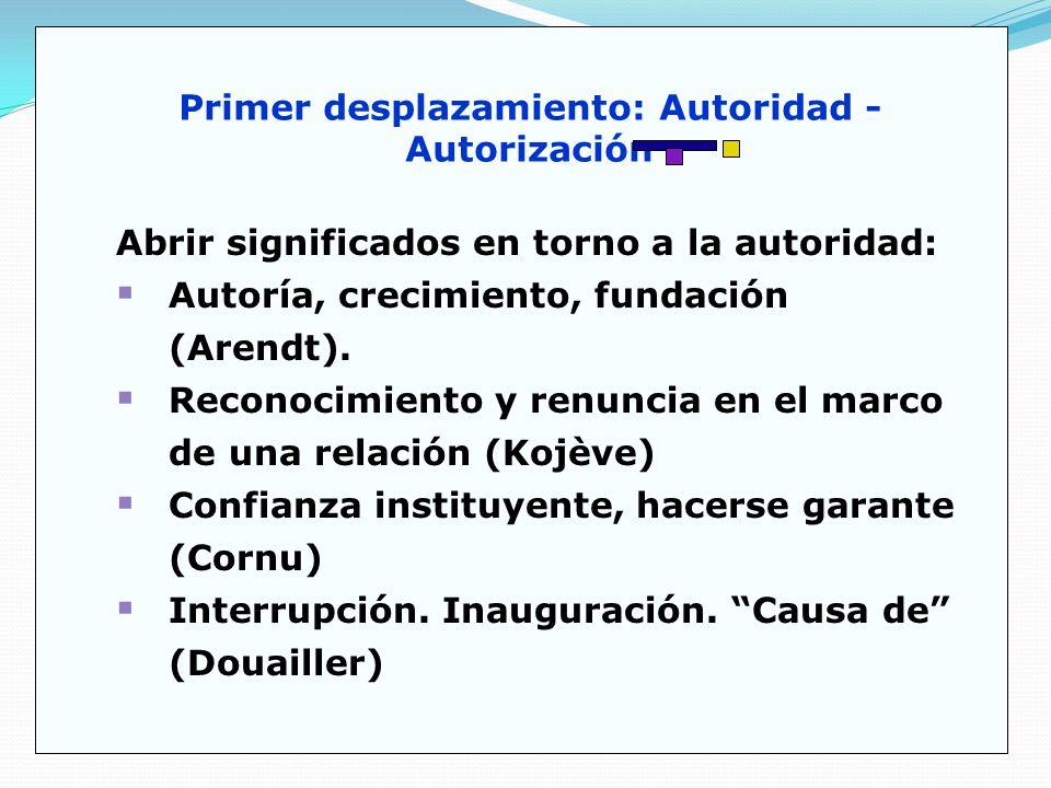 Abrir significados en torno a la autoridad: Autoría, crecimiento, fundación (Arendt).