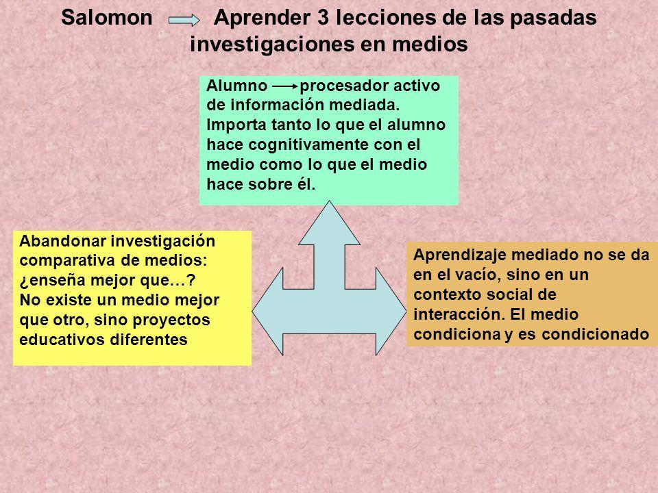 Salomon Aprender 3 lecciones de las pasadas investigaciones en medios Abandonar investigación comparativa de medios: ¿enseña mejor que….
