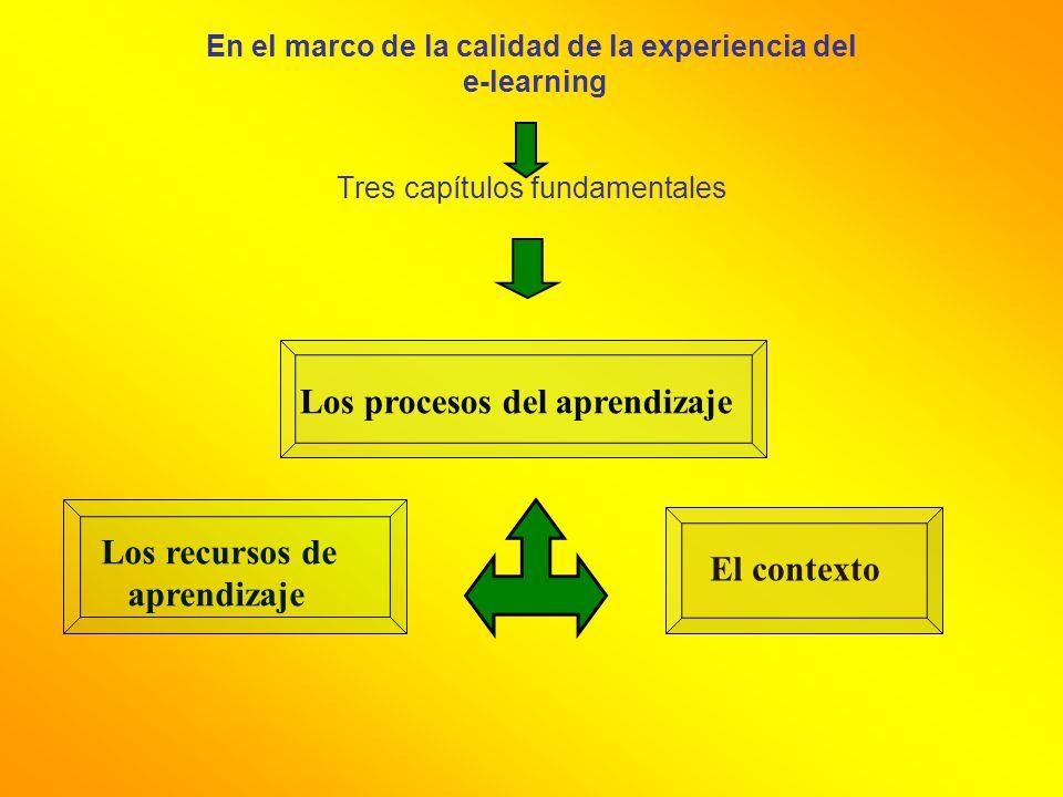 En el marco de la calidad de la experiencia del e-learning Tres capítulos fundamentales Los procesos del aprendizaje El contexto Los recursos de aprendizaje