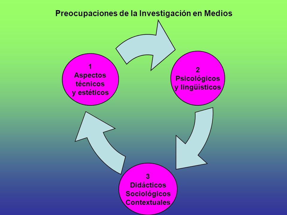 Preocupaciones de la Investigación en Medios 1 Aspectos técnicos y estéticos 2 Psicológicos y lingüísticos 3 Didácticos Sociológicos Contextuales