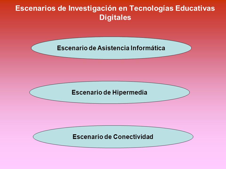 Escenarios de Investigación en Tecnologías Educativas Digitales Escenario de Asistencia Informática Escenario de Hipermedia Escenario de Conectividad