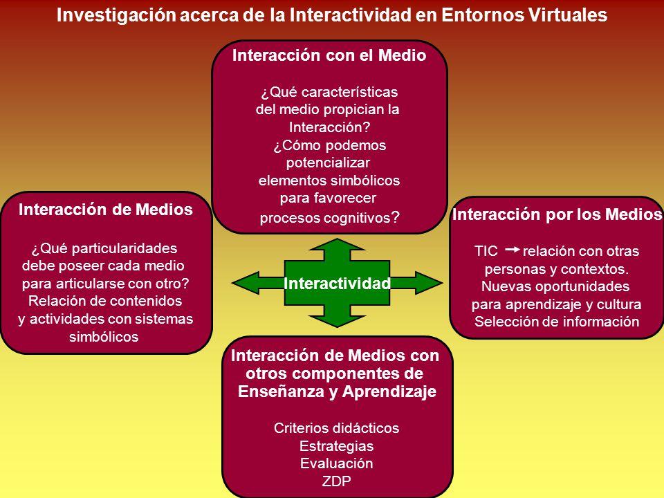 Investigación acerca de la Interactividad en Entornos Virtuales Interactividad Interacción por los Medios TIC relación con otras personas y contextos.