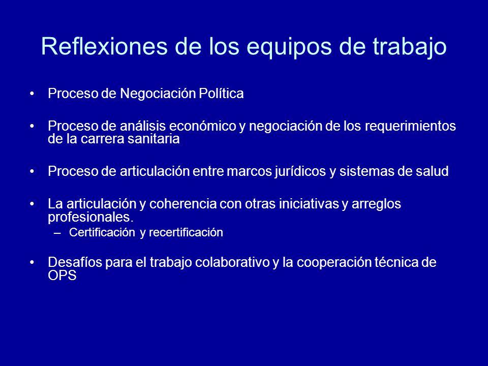 Conclusiones del análisis de la situación de la Carrera Sanitaria El proceso de racionalización de la estructura de cargos, puestos y salarios.