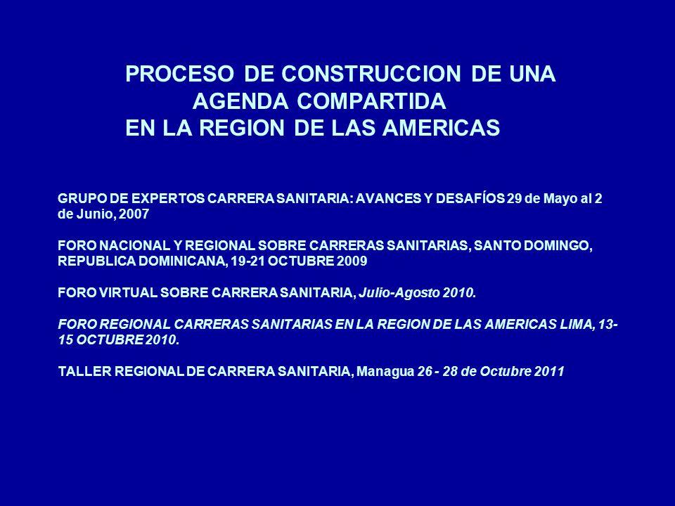 PROCESO DE CONSTRUCCION DE UNA AGENDA COMPARTIDA EN LA REGION DE LAS AMERICAS GRUPO DE EXPERTOS CARRERA SANITARIA: AVANCES Y DESAFÍOS 29 de Mayo al 2 de Junio, 2007 FORO NACIONAL Y REGIONAL SOBRE CARRERAS SANITARIAS, SANTO DOMINGO, REPUBLICA DOMINICANA, 19-21 OCTUBRE 2009 FORO VIRTUAL SOBRE CARRERA SANITARIA, Julio-Agosto 2010.