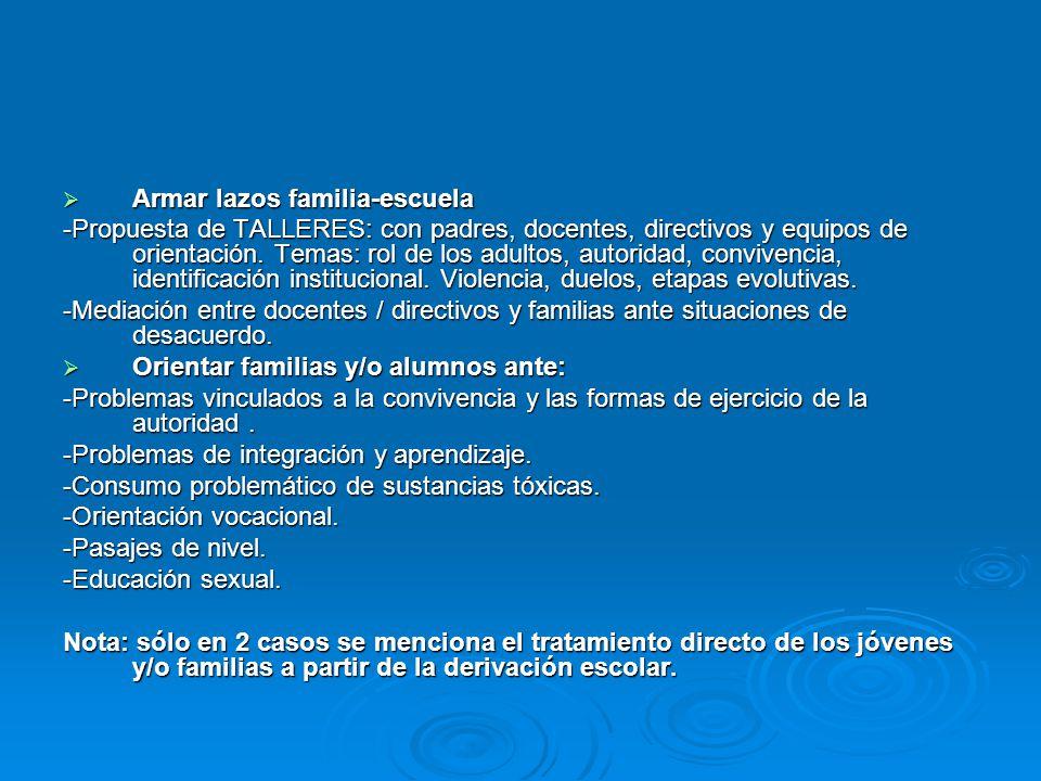 Armar lazos familia-escuela Armar lazos familia-escuela -Propuesta de TALLERES: con padres, docentes, directivos y equipos de orientación. Temas: rol