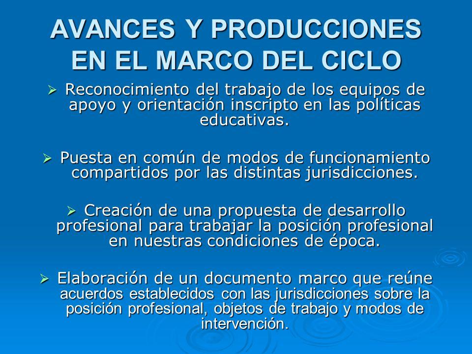 AVANCES Y PRODUCCIONES EN EL MARCO DEL CICLO Reconocimiento del trabajo de los equipos de apoyo y orientación inscripto en las políticas educativas.