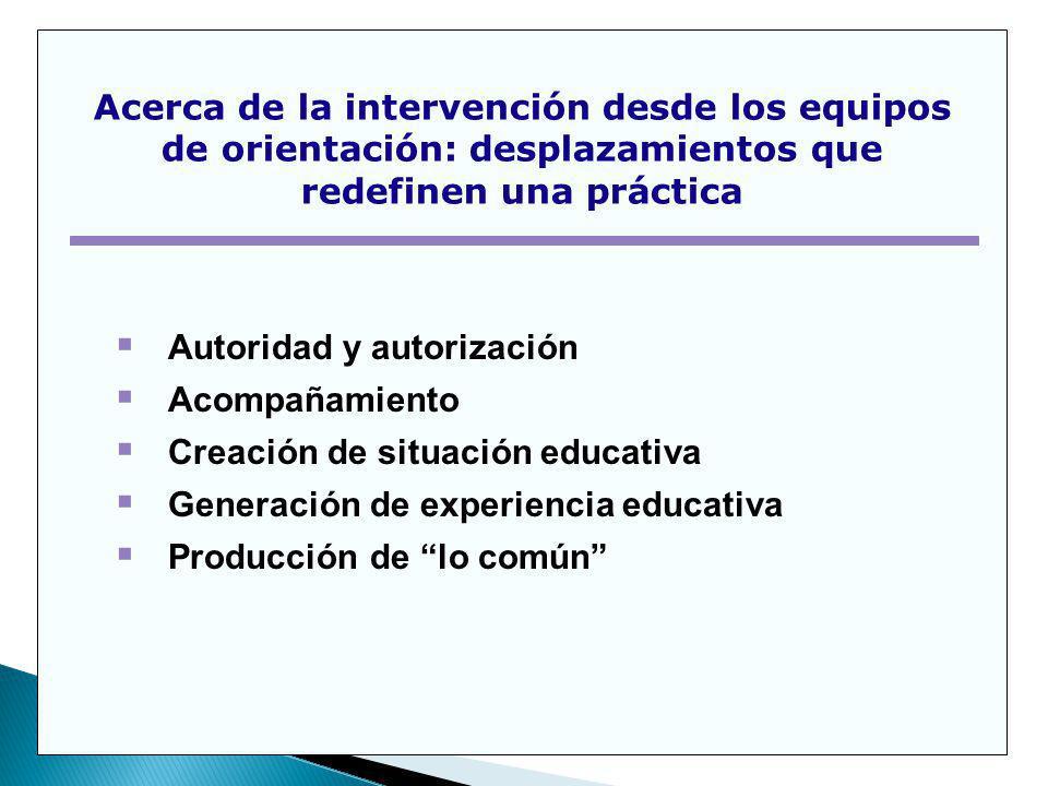 Autoridad y autorización Acompañamiento Creación de situación educativa Generación de experiencia educativa Producción de lo común Acerca de la interv