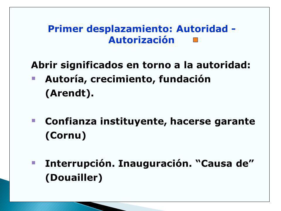 Abrir significados en torno a la autoridad: Autoría, crecimiento, fundación (Arendt). Confianza instituyente, hacerse garante (Cornu) Interrupción. In