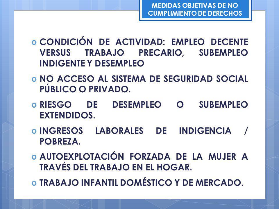 CONDICIÓN DE ACTIVIDAD: EMPLEO DECENTE VERSUS TRABAJO PRECARIO, SUBEMPLEO INDIGENTE Y DESEMPLEO NO ACCESO AL SISTEMA DE SEGURIDAD SOCIAL PÚBLICO O PRIVADO.